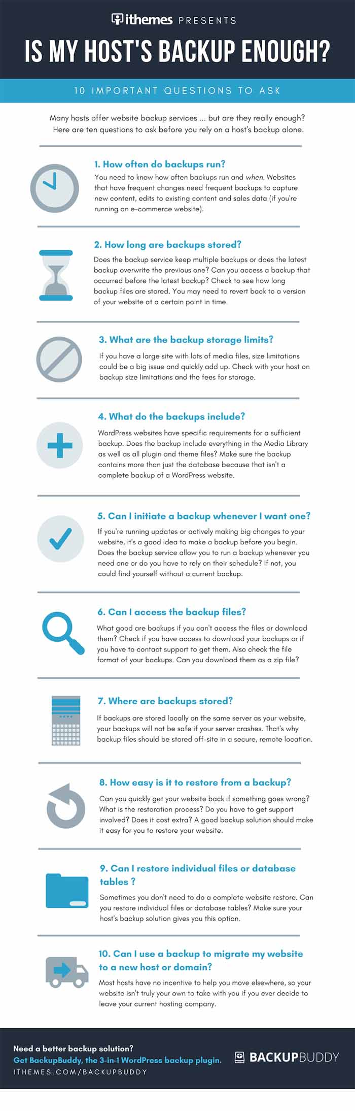 Is My Hosts Backup Enough Infographic